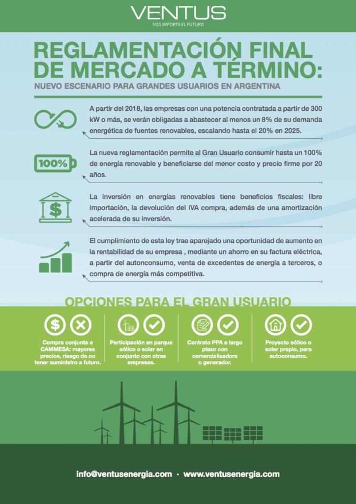 Infografia Grandes Usuarios Ventus